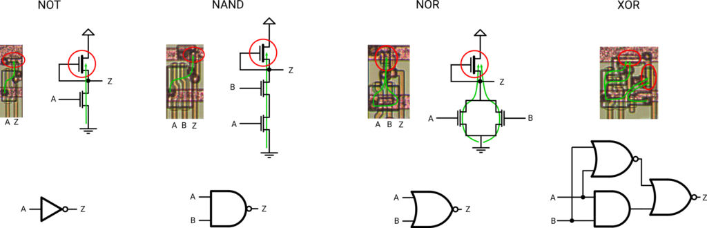 Basic logic gates NOT, NAND, NOR, XOR. Layout and schematic