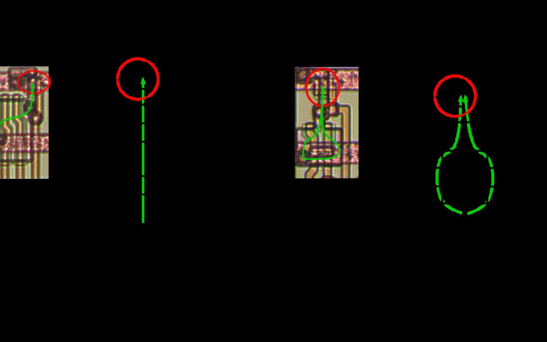 Logic gates extraction