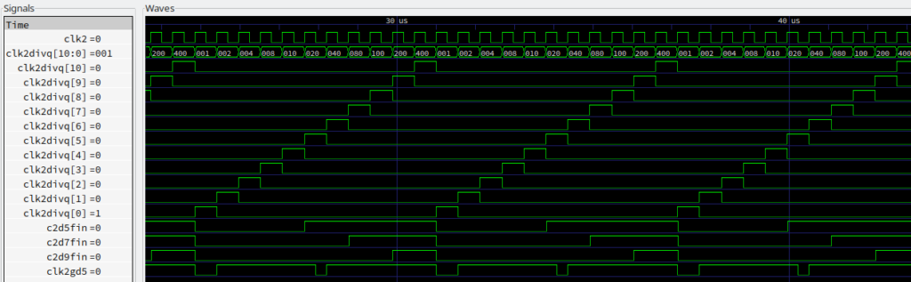 Simulation waveforms of VLM5030's derived clocks
